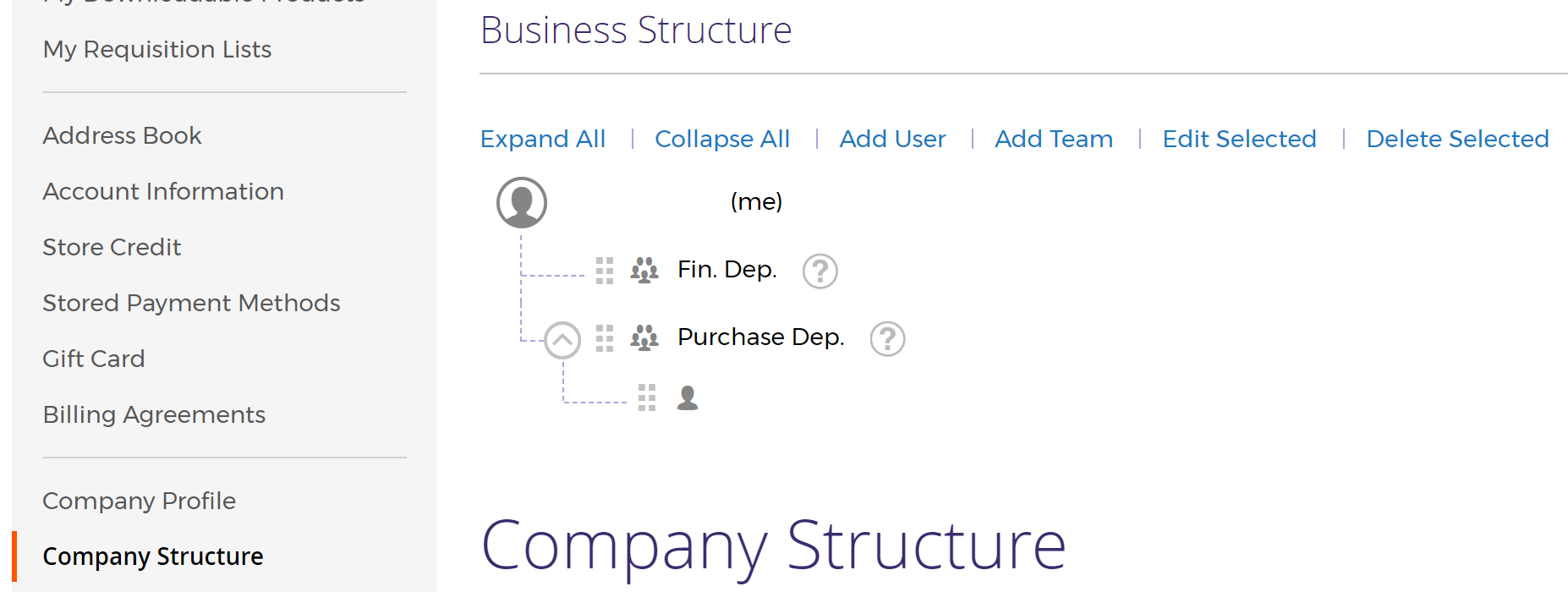 Company structure page